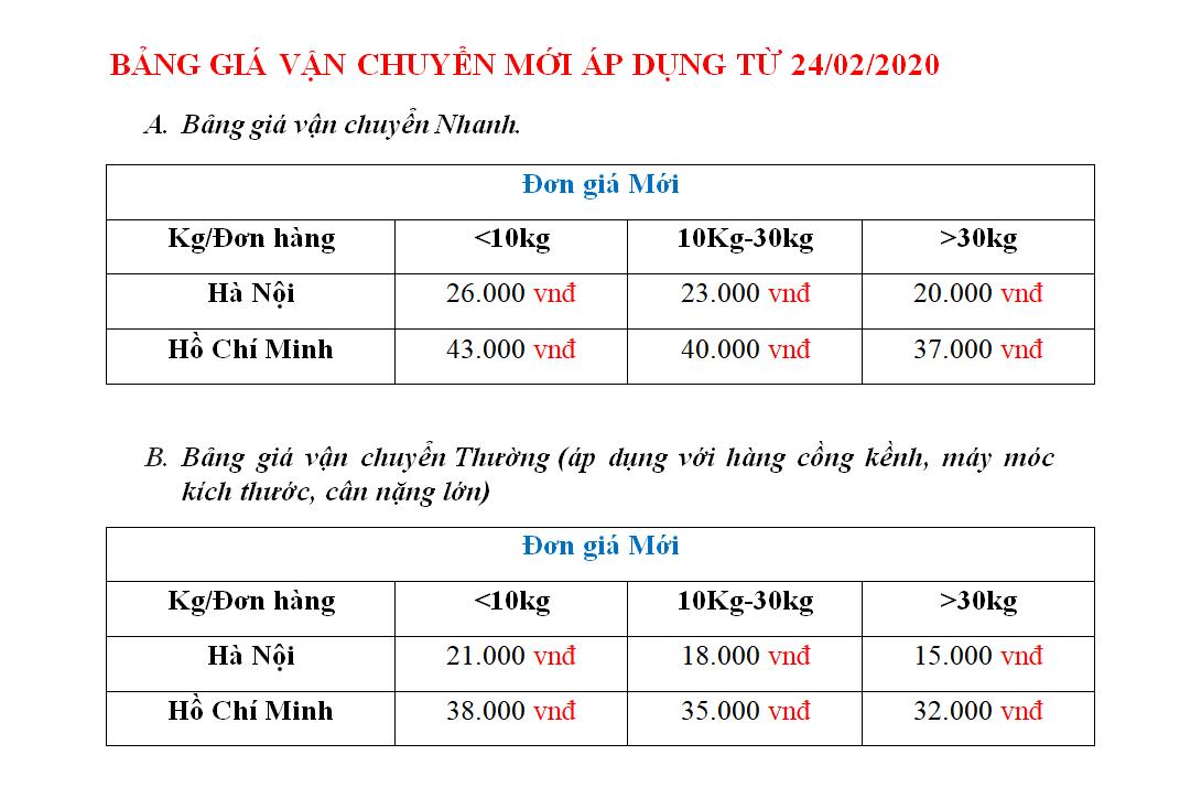 bảng giá vận chuyển đối với các đơn hàng order