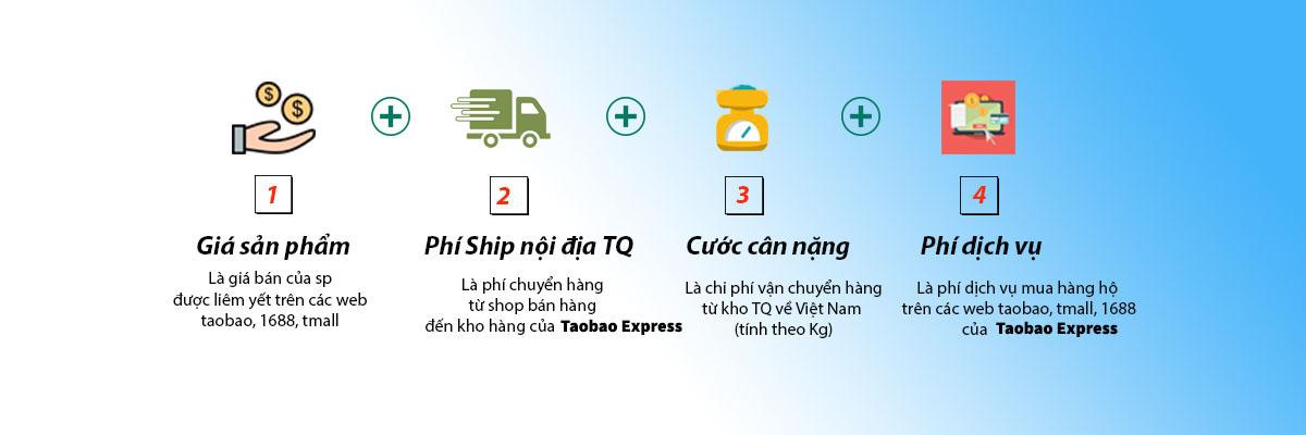 Cách tính phí dịch vụ đặt hàng Trung Quốc tại Taobao Express