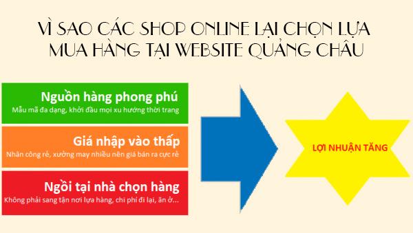 Có nên nhập hàng Quảng Châu về bán không