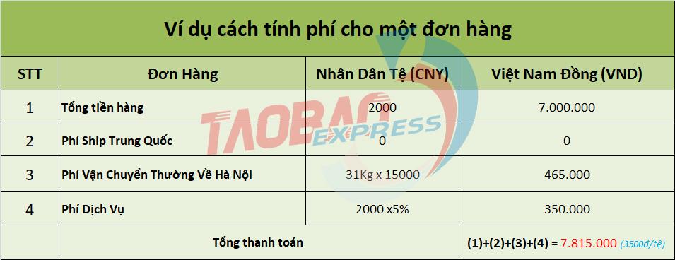 cách tính phí cho một đơn đặt hàng Trung Quốc
