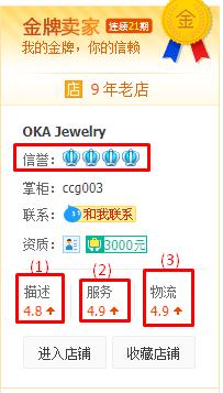 các chỉ số đánh giá shop uy tín trên taobao